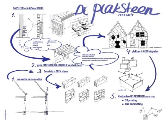 plaksteen_small